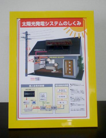 太陽光発電システム説明パネル - 1