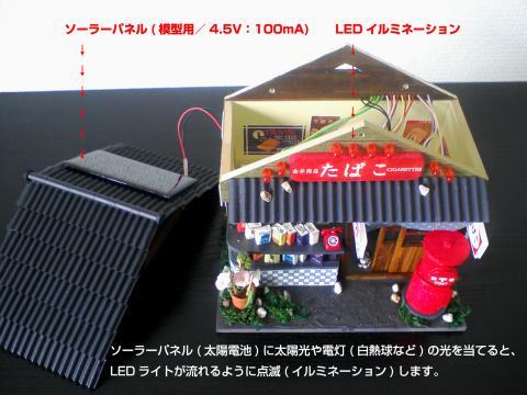 ソーラー発電ハウス模型 - 6